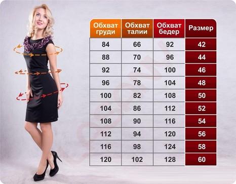 Размер одежды таблица с фото