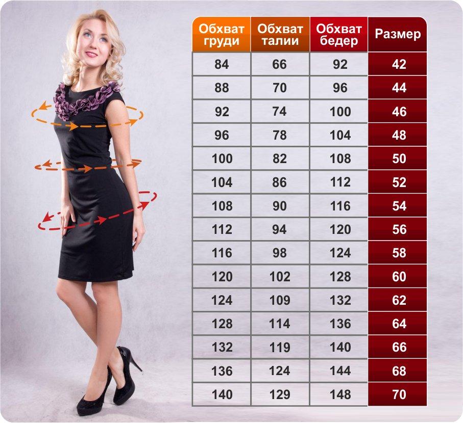 Параметры юбки 46 размера